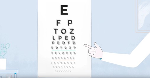 Can You Cure Myopia?