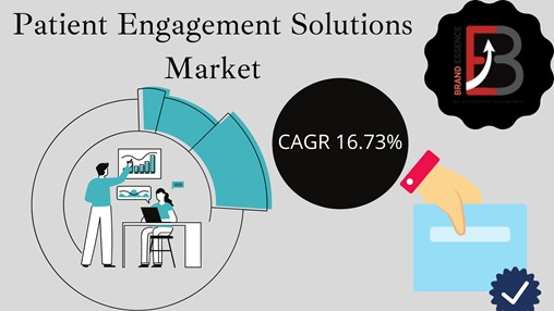 Patient Engagement Solutions Market expected to reach USD 23.05 Billion by 2027 with a CAGR of 9.9% | Greenway Health, Behavior Imaging, EUPATI, Santovia, UbiCare, Medisafe