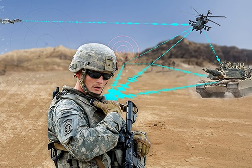 Military leaps ahead with Commercially Developed Waveforms