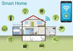 Home Elevators – Smart Home Integration