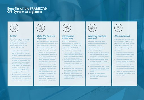 Avoid the Impact of Labor and Material Cost Increases With FRAMECAD
