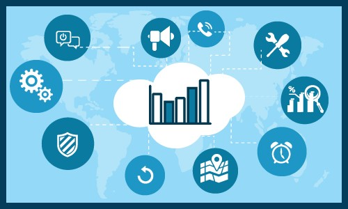 Smart Grid Communications Market: Size,Share,Analysis,Regional Outlook and Forecast 2020-2027